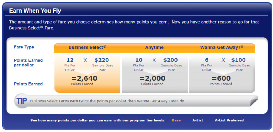 Earning points on Southwest flights