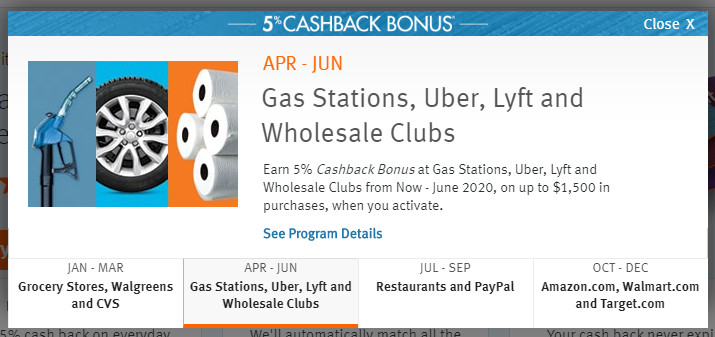 Discover it Cash Back rotating categories